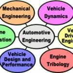 Ayo Kuliah Automotive Engineering di Jerman