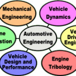Ayo Kuliah Automotive Engineering di Jerman